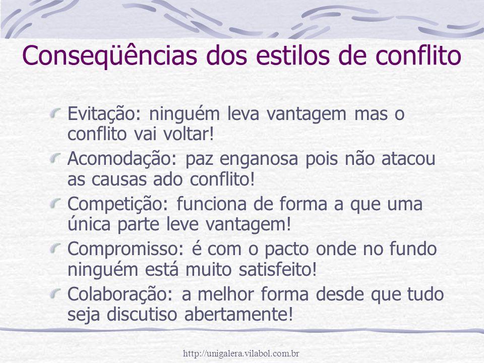 http://unigalera.vilabol.com.br Conseqüências dos estilos de conflito Evitação: ninguém leva vantagem mas o conflito vai voltar! Acomodação: paz engan