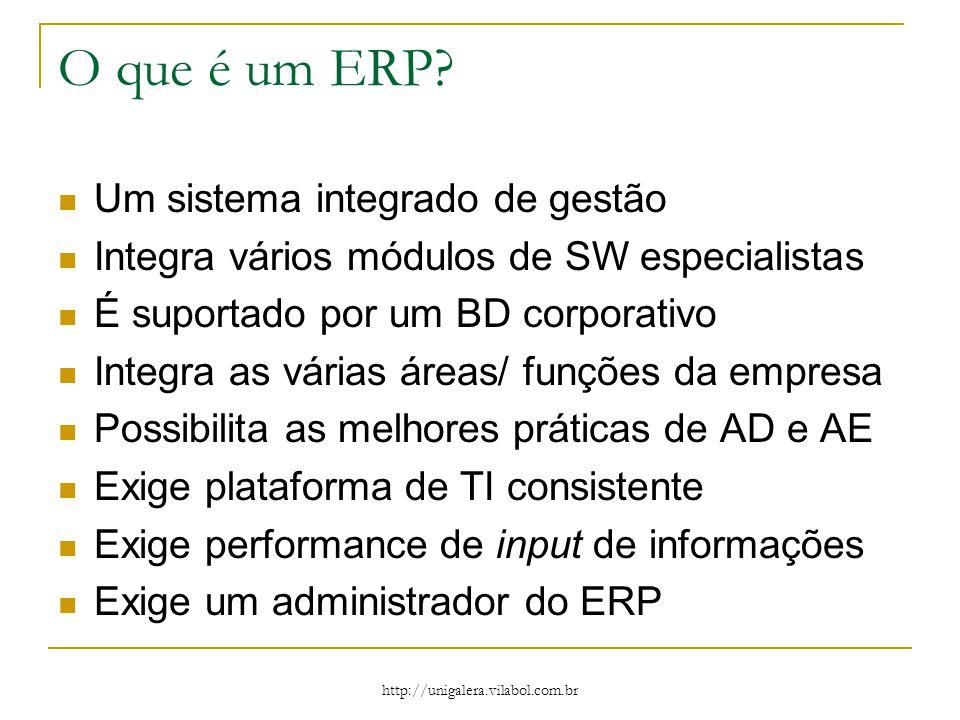 http://unigalera.vilabol.com.br O que é um ERP.