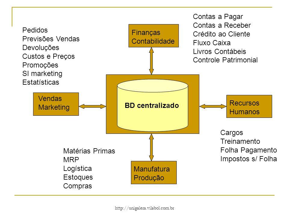 http://unigalera.vilabol.com.br Como ter um ERP.