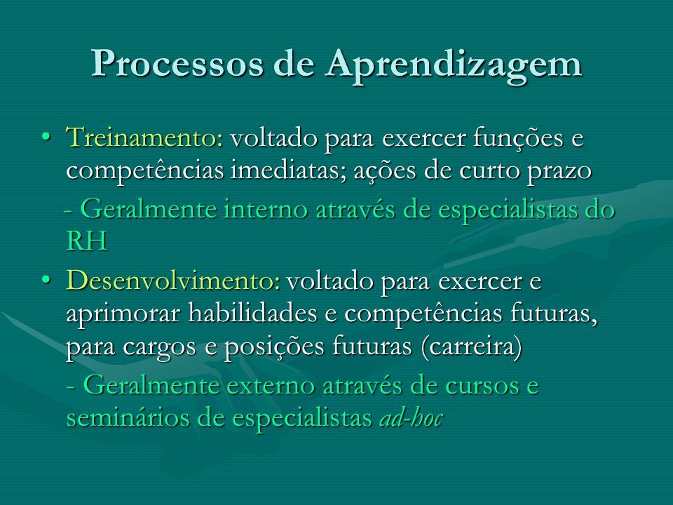 As Mudanças pelo Treinamento Transmissão de Informações Desenvolvimento de Habilidades Desenvolvimento de Atitudes Desenvolvimento de Conceitos TREINAMENTOTREINAMENTO AUMENTAR CONHECIMENTO MELHORAR HABILIDADES DESENVOLVER/MUDAR COMPORTAMENTOS ELEVAR ABSTRAÇÃO Informar sobre empresa, produtos e serviços, políticas e diretrizes, regras e regulamentos, cultura e sobre os clientes Habilitar para a execução operacional e tarefas, manejo de equipamentos, máquinas, ferramentas Atitudes negativas para favoráveis, relações inter- pessoais com clientes internos e externos Desenvolver idéias e conceitos para as pessoas pensarem de forma ampla e global