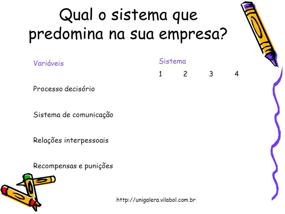 http://unigalera.vilabol.com.br Qual o sistema que predomina na sua empresa? Variáveis Processo decisório Sistema de comunicação Relações interpessoai