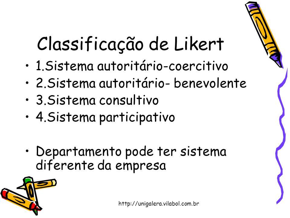 http://unigalera.vilabol.com.br Classificação de Likert 1.Sistema autoritário-coercitivo 2.Sistema autoritário- benevolente 3.Sistema consultivo 4.Sis