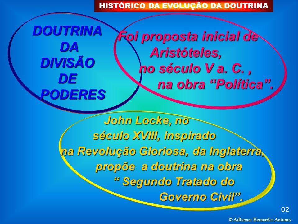 02 © Adhemar Bernardes Antunes DOUTRINA DA DIVISÃO DE PODERES Foi proposta inicial de Aristóteles, no século V a. C., na obra Política. HISTÓRICO DA E