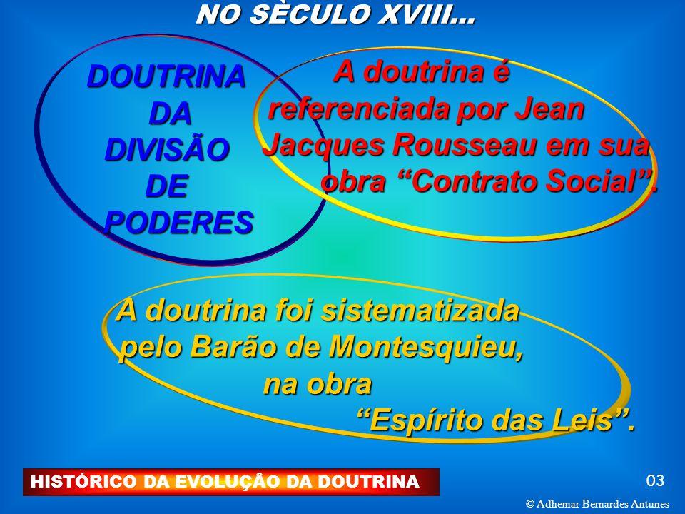 03 © Adhemar Bernardes Antunes DOUTRINA DA DIVISÃO DE PODERES A doutrina é referenciada por Jean Jacques Rousseau em sua obra Contrato Social. A doutr