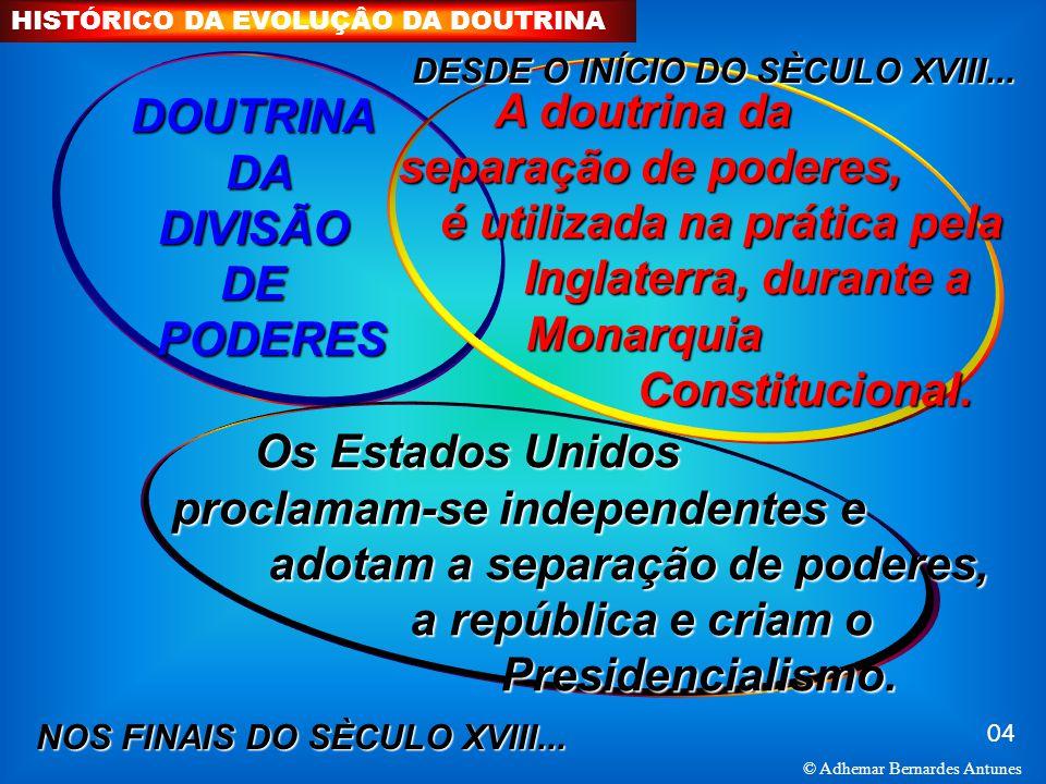 04 © Adhemar Bernardes Antunes DOUTRINA DA DIVISÃO DE PODERES A doutrina da separação de poderes, é utilizada na prática pela Inglaterra, durante a Mo