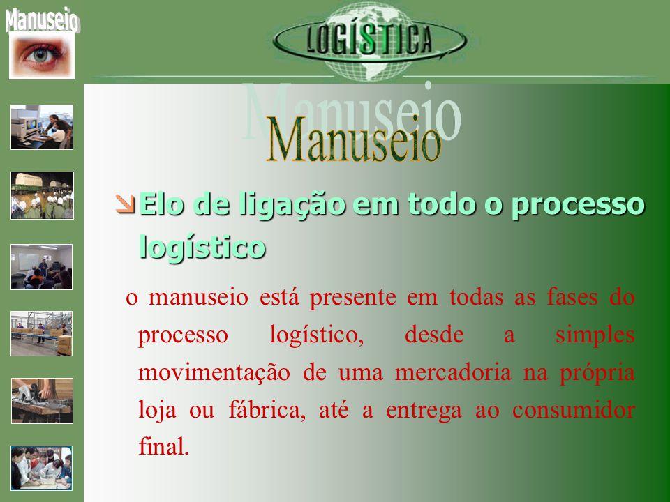 Elo de ligação em todo o processo logístico Elo de ligação em todo o processo logístico o manuseio está presente em todas as fases do processo logísti