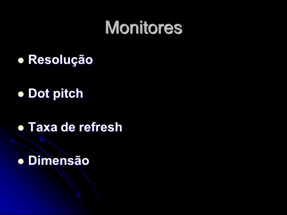 Monitores Resolução Resolução Dot pitch Dot pitch Taxa de refresh Taxa de refresh Dimensão Dimensão