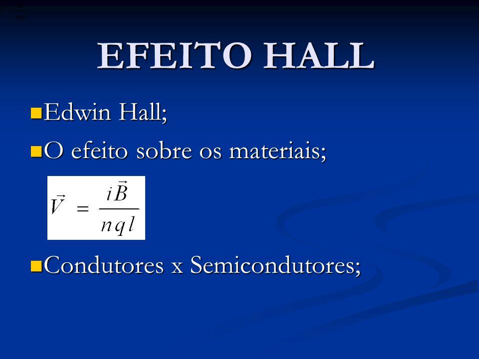 EFEITO HALL Edwin Hall; Edwin Hall; O efeito sobre os materiais; O efeito sobre os materiais; Condutores x Semicondutores; Condutores x Semicondutores