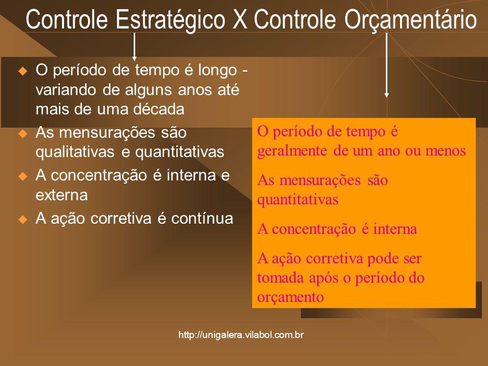 http://unigalera.vilabol.com.br Controle Estratégico X Controle Orçamentário O período de tempo é longo - variando de alguns anos até mais de uma déca
