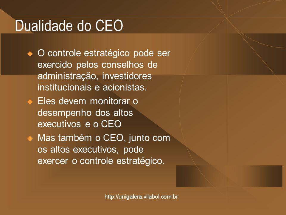 http://unigalera.vilabol.com.br Dualidade do CEO O controle estratégico pode ser exercido pelos conselhos de administração, investidores institucionais e acionistas.