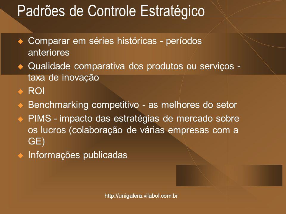 http://unigalera.vilabol.com.br Padrões de Controle Estratégico Comparar em séries históricas - períodos anteriores Qualidade comparativa dos produtos