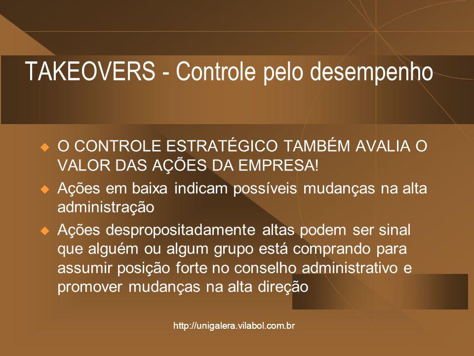 http://unigalera.vilabol.com.br TAKEOVERS - Controle pelo desempenho O CONTROLE ESTRATÉGICO TAMBÉM AVALIA O VALOR DAS AÇÕES DA EMPRESA.