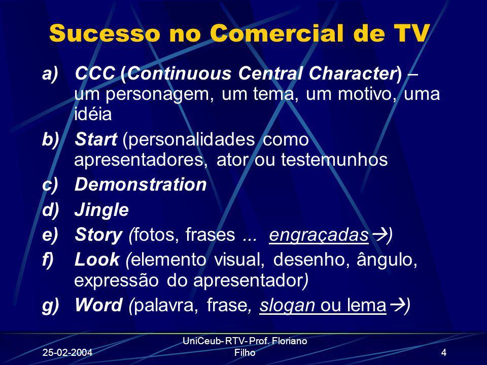 25-02-2004 UniCeub- RTV- Prof. Floriano Filho4 Sucesso no Comercial de TV a)CCC (Continuous Central Character) – um personagem, um tema, um motivo, um