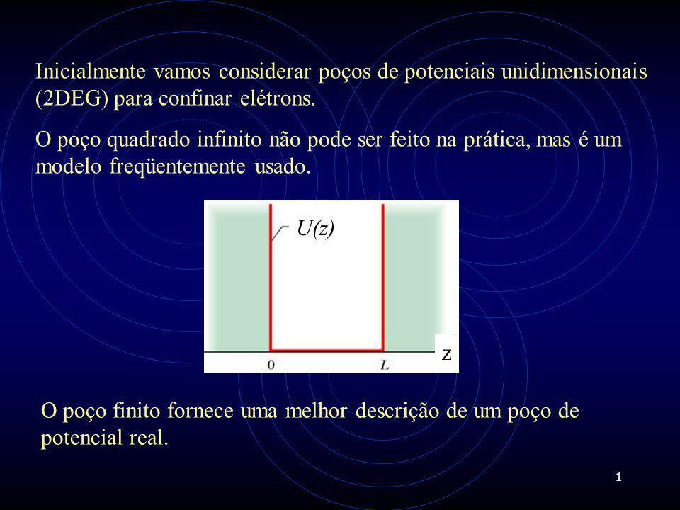 1 Inicialmente vamos considerar poços de potenciais unidimensionais (2DEG) para confinar elétrons.
