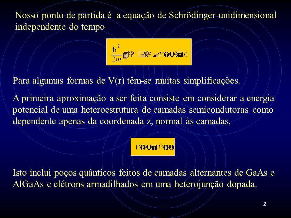 2 Nosso ponto de partida é a equação de Schrödinger unidimensional independente do tempo Para algumas formas de V(r) têm-se muitas simplificações.