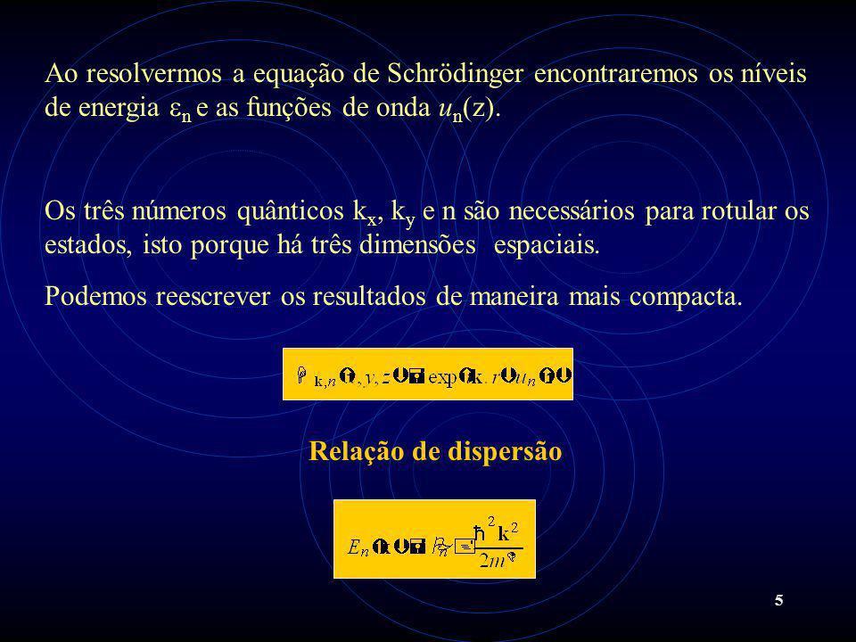 5 Ao resolvermos a equação de Schrödinger encontraremos os níveis de energia n e as funções de onda u n (z).