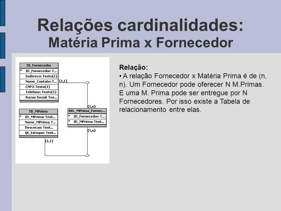 Relações cardinalidades: Matéria Prima x Fornecedor Relação: A relação Fornecedor x Matéria Prima é de (n, n). Um Fornecedor pode oferecer N M.Primas.