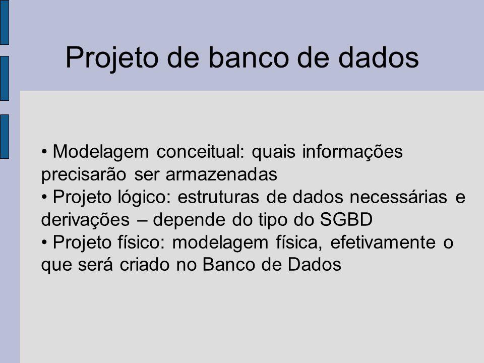 Projeto de banco de dados Modelagem conceitual: quais informações precisarão ser armazenadas Projeto lógico: estruturas de dados necessárias e derivaç