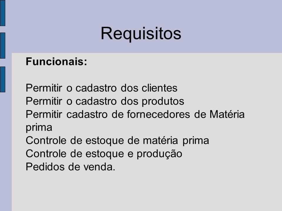 Requisitos Funcionais: Permitir o cadastro dos clientes Permitir o cadastro dos produtos Permitir cadastro de fornecedores de Matéria prima Controle d
