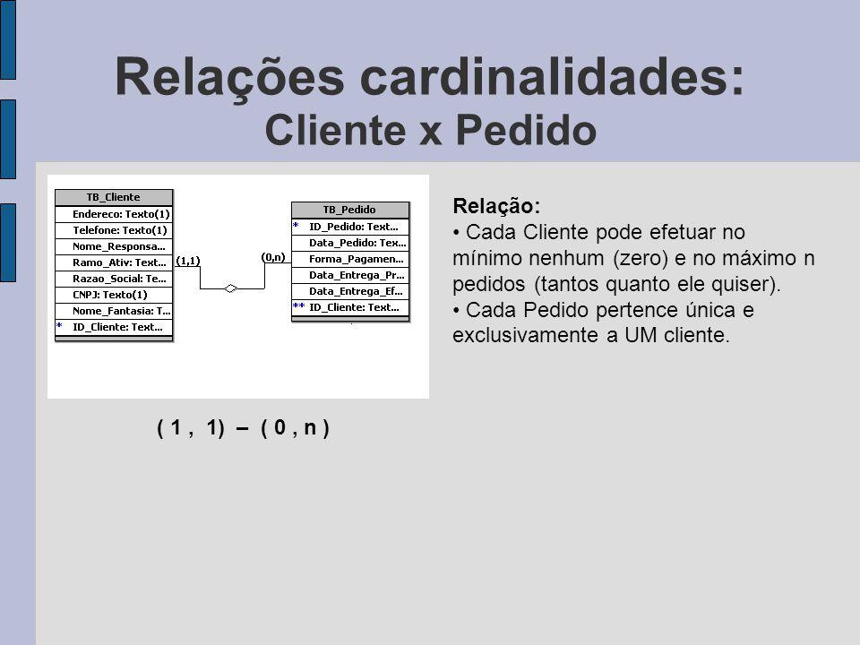Relações cardinalidades: Cliente x Pedido Relação: Cada Cliente pode efetuar no mínimo nenhum (zero) e no máximo n pedidos (tantos quanto ele quiser).