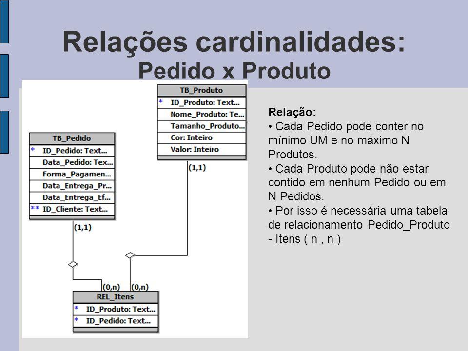 Relações cardinalidades: Pedido x Produto Relação: Cada Pedido pode conter no mínimo UM e no máximo N Produtos. Cada Produto pode não estar contido em
