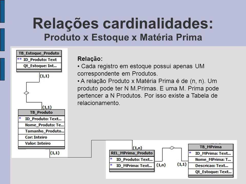 Relações cardinalidades: Produto x Estoque x Matéria Prima Relação: Cada registro em estoque possui apenas UM correspondente em Produtos. A relação Pr