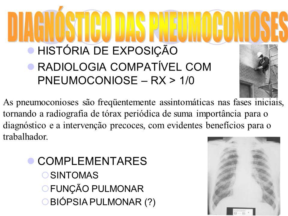 HISTÓRIA DE EXPOSIÇÃO RADIOLOGIA COMPATÍVEL COM PNEUMOCONIOSE – RX > 1/0 COMPLEMENTARES SINTOMAS FUNÇÃO PULMONAR BIÓPSIA PULMONAR (?) As pneumoconiose