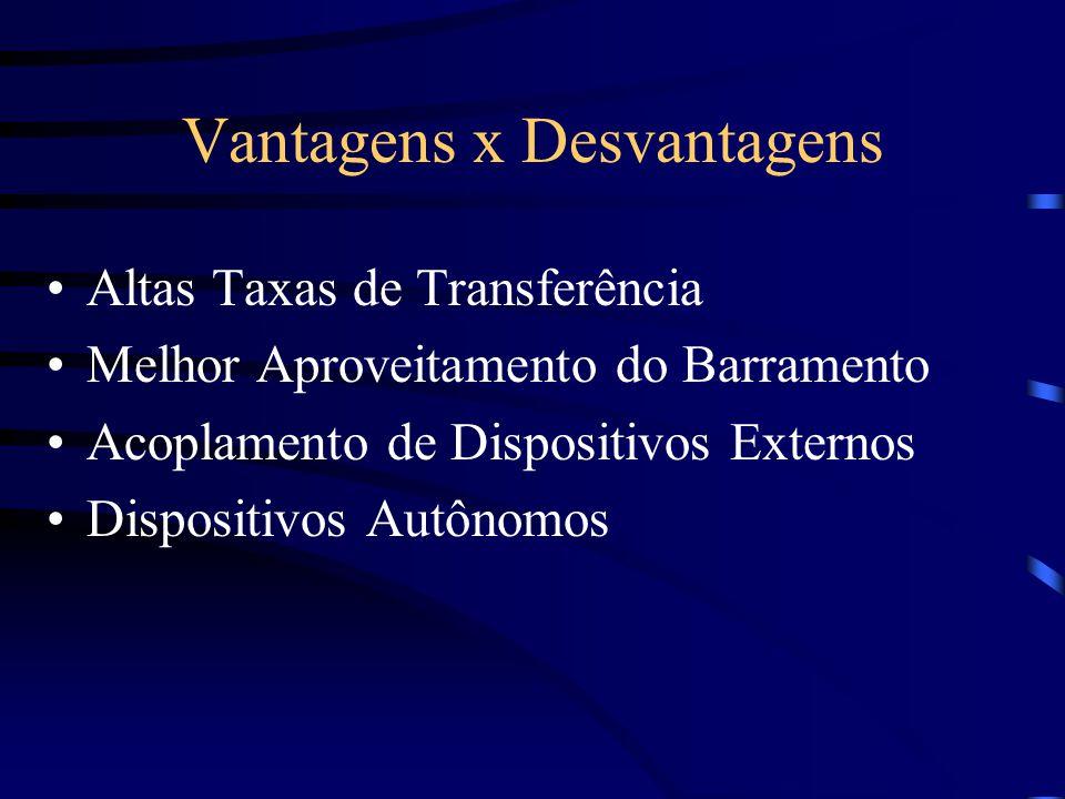 Vantagens x Desvantagens Altas Taxas de Transferência Melhor Aproveitamento do Barramento Acoplamento de Dispositivos Externos Dispositivos Autônomos