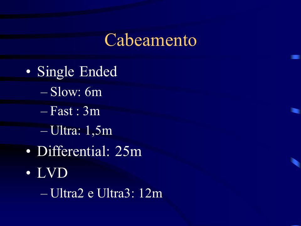 SCSI-3 Taxa de Transferência: 20 - 160 MB/s Definição de Novos Meios Físicos Low Voltage Differential (LVD) Velocidades: Ultra, Ultra2 e Ultra3 Serial