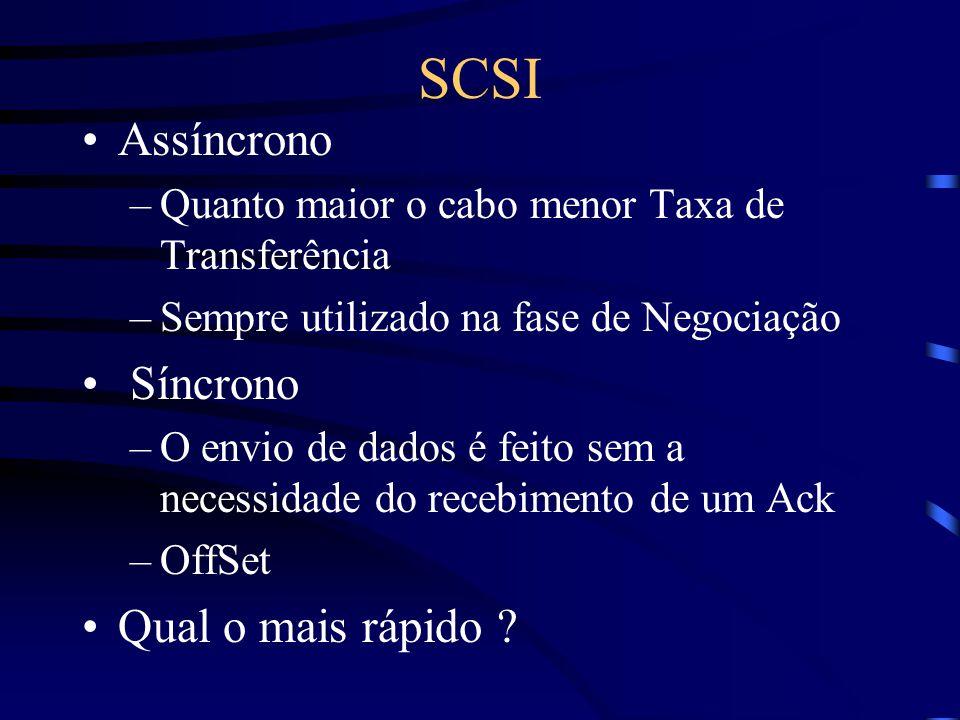 SCSI Assíncrono –Quanto maior o cabo menor Taxa de Transferência –Sempre utilizado na fase de Negociação Síncrono –O envio de dados é feito sem a necessidade do recebimento de um Ack –OffSet Qual o mais rápido ?