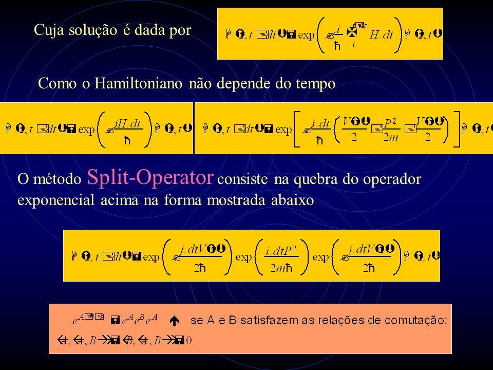 2 Cuja solução é dada por Como o Hamiltoniano não depende do tempo O método Split-Operator consiste na quebra do operador exponencial acima na forma m