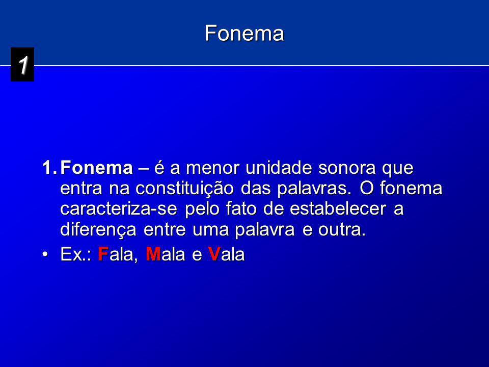 Fonema 1.Fonema – é a menor unidade sonora que entra na constituição das palavras. O fonema caracteriza-se pelo fato de estabelecer a diferença entre