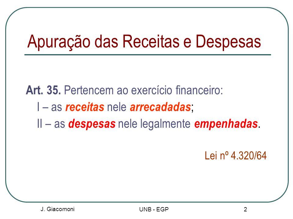 Estágios da Receita Lançamento Registro do crédito tributário Arrecadação Recebimento do crédito por um agente arrecadador Recolhimento Recolhimento aos cofres públicos J.
