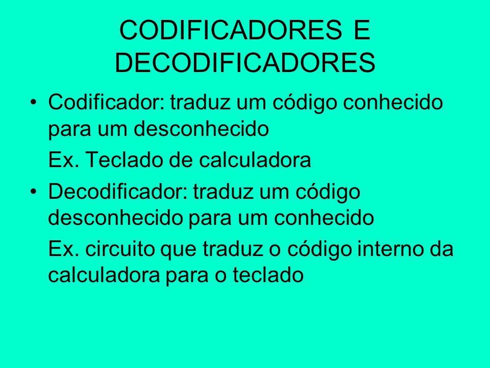 CODIFICADORES E DECODIFICADORES Codificador: traduz um código conhecido para um desconhecido Ex. Teclado de calculadora Decodificador: traduz um códig