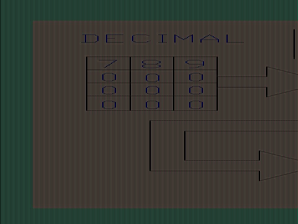 CODIFICADOR DECIMAL PARA BINÁRIO Transforma um código decimal em código binário (BCD 8421) A entrada decimal é feita por chaves numeradas de 0 a 9 e a saída por 4 fios, fornecendo um código de 4 bits.