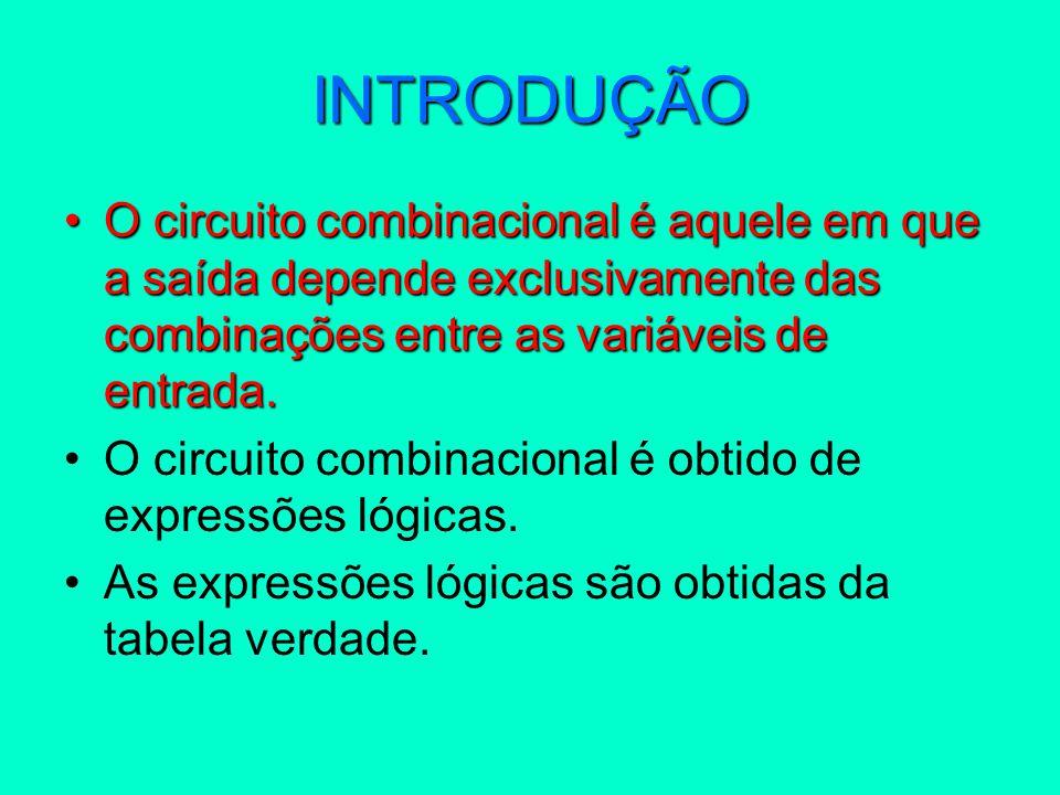 INTRODUÇÃO O circuito combinacional é aquele em que a saída depende exclusivamente das combinações entre as variáveis de entrada.O circuito combinacio