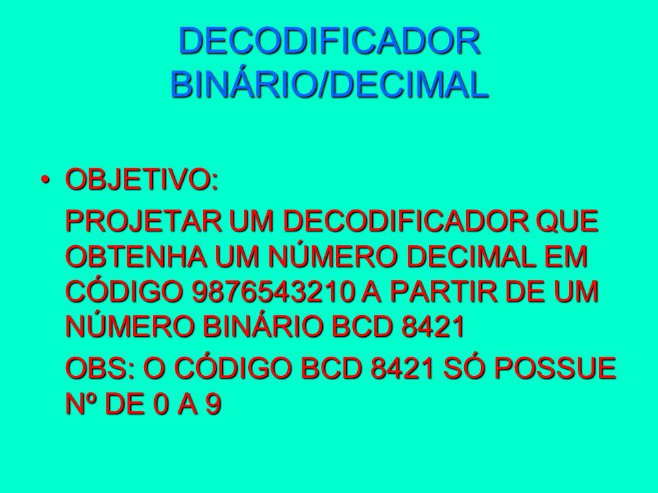 DECODIFICADOR BINÁRIO/DECIMAL OBJETIVO:OBJETIVO: PROJETAR UM DECODIFICADOR QUE OBTENHA UM NÚMERO DECIMAL EM CÓDIGO 9876543210 A PARTIR DE UM NÚMERO BI
