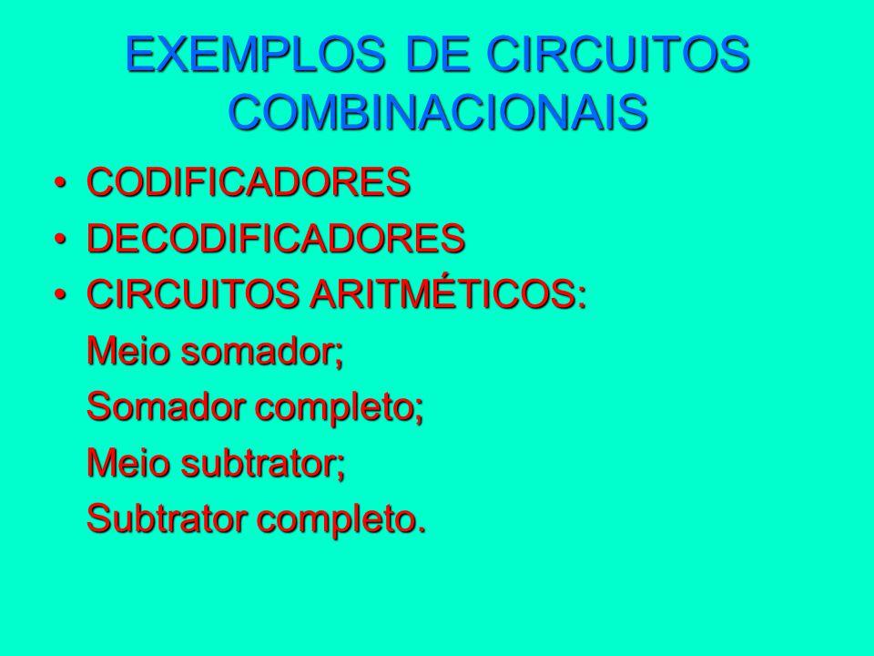 EXEMPLOS DE CIRCUITOS COMBINACIONAIS CODIFICADORESCODIFICADORES DECODIFICADORESDECODIFICADORES CIRCUITOS ARITMÉTICOS:CIRCUITOS ARITMÉTICOS: Meio somad