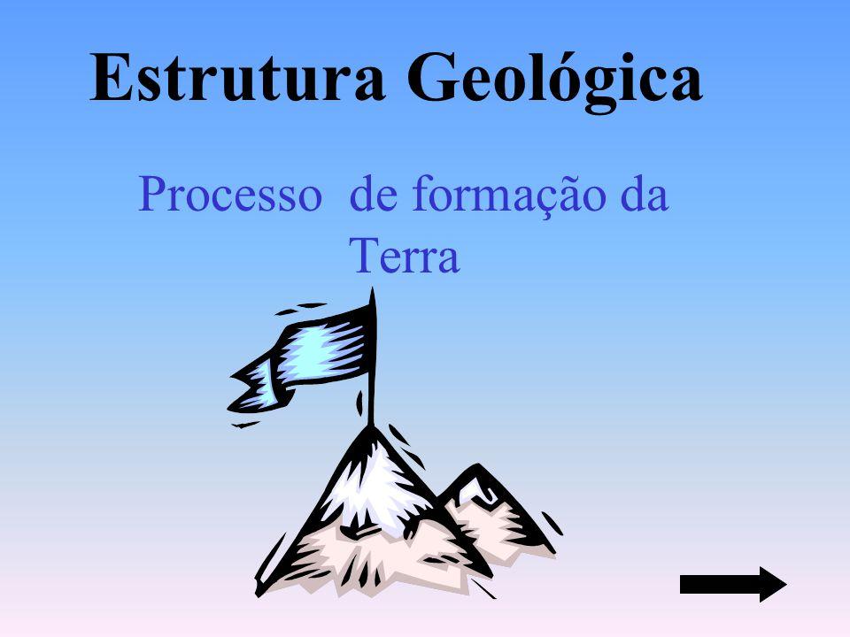 Estrutura Geológica Processo de formação da Terra
