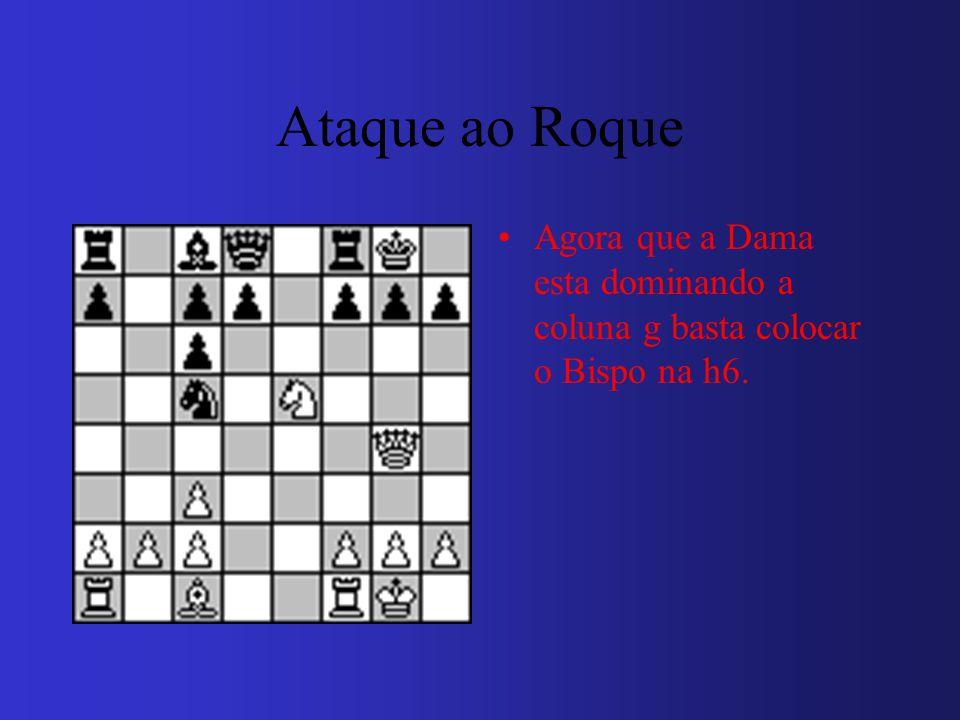 Ataque ao Roque Agora que a Dama esta dominando a coluna g basta colocar o Bispo na h6.