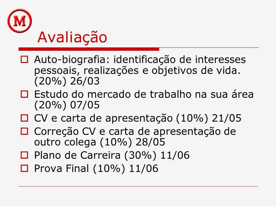 Avaliação Auto-biografia: identificação de interesses pessoais, realizações e objetivos de vida. (20%) 26/03 Estudo do mercado de trabalho na sua área