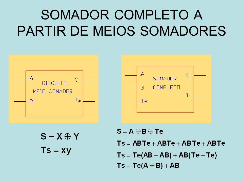 SOMADOR COMPLETO A PARTIR DE MEIOS SOMADORES