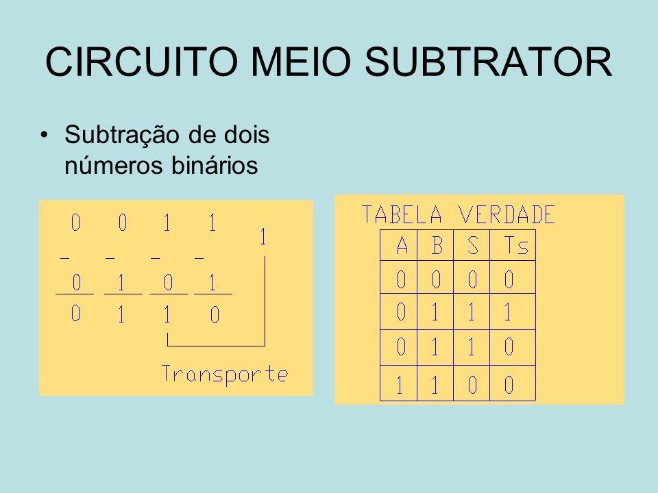 CIRCUITO MEIO SUBTRATOR Subtração de dois números binários