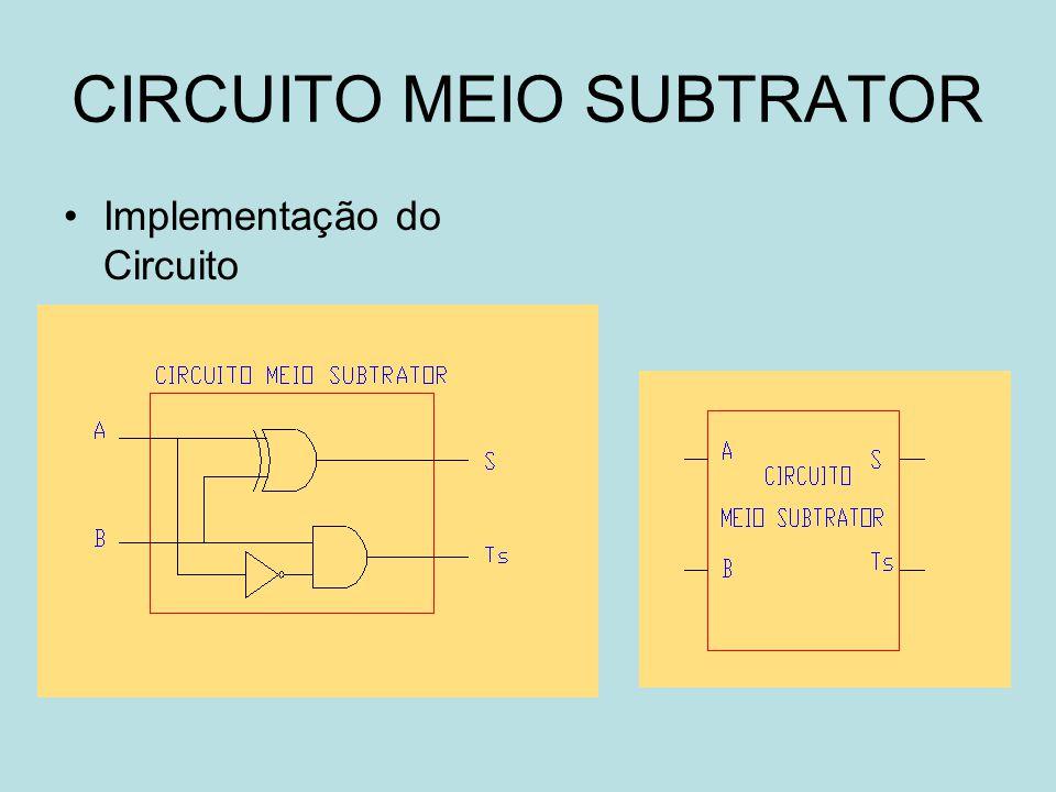 CIRCUITO MEIO SUBTRATOR Implementação do Circuito