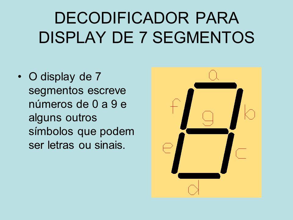 DECODIFICADOR PARA DISPLAY DE 7 SEGMENTOS O display de 7 segmentos escreve números de 0 a 9 e alguns outros símbolos que podem ser letras ou sinais.