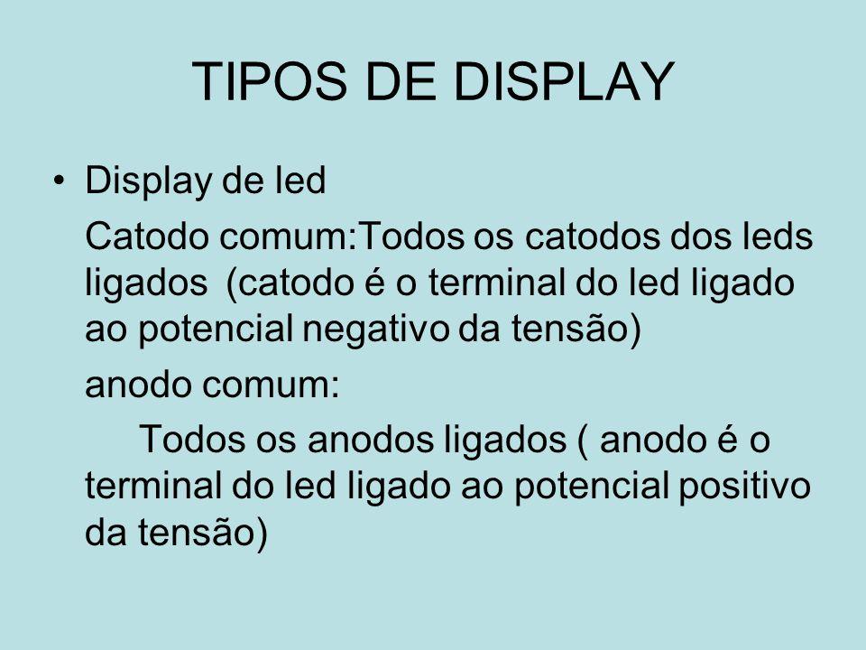 TIPOS DE DISPLAY Display de led Catodo comum:Todos os catodos dos leds ligados (catodo é o terminal do led ligado ao potencial negativo da tensão) ano