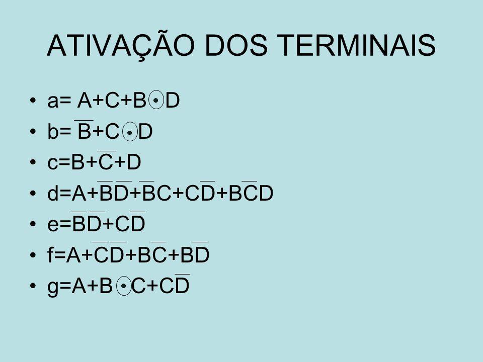 ATIVAÇÃO DOS TERMINAIS a= A+C+B D b= B+C D c=B+C+D d=A+BD+BC+CD+BCD e=BD+CD f=A+CD+BC+BD g=A+B C+CD