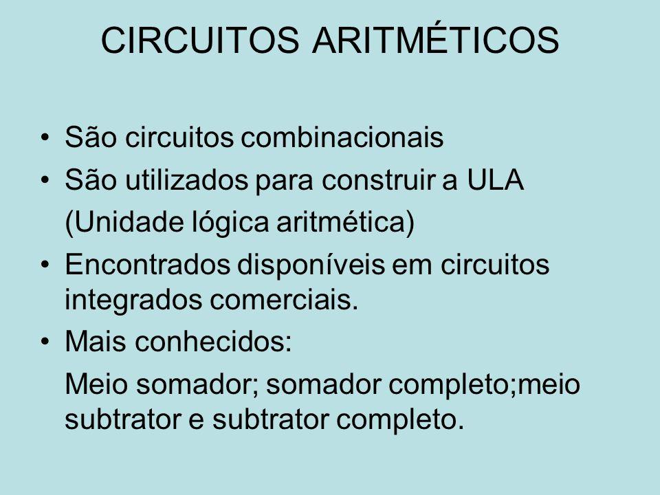 CIRCUITOS ARITMÉTICOS São circuitos combinacionais São utilizados para construir a ULA (Unidade lógica aritmética) Encontrados disponíveis em circuito