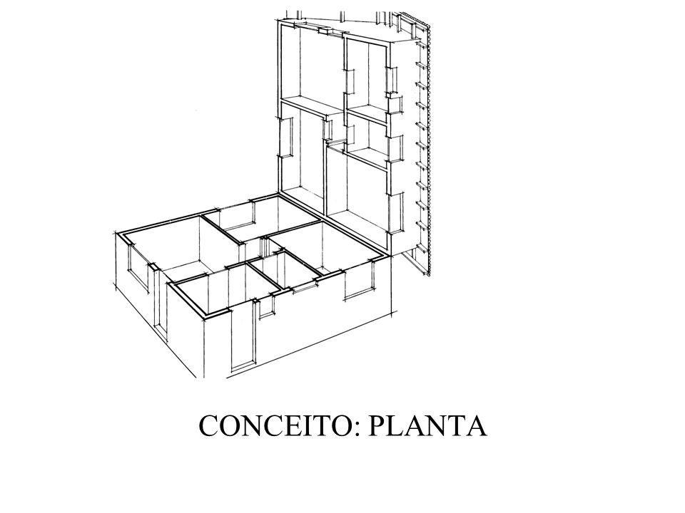 DEFINIÇÃO: PLANTA É A SECÇÃO RESULTANTE DA INTERSECÇÃO PRODUZIDA POR UM PLANO DE NÍVEL PARALELO AO PLANO DO PISO EM UMA EDIFICAÇÃO, DE FORMA CONVENCIONAL, TAL QUE CORTE JANELAS, PAREDES, ETC...