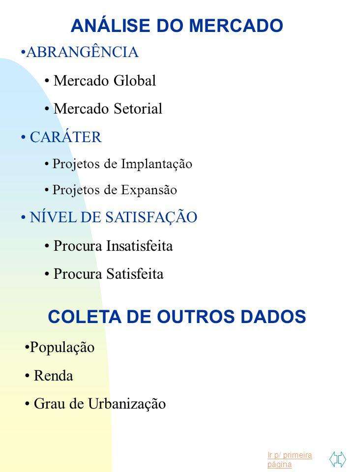 Ir p/ primeira página COLETA DE OUTROS DADOS População Renda Grau de Urbanização ANÁLISE DO MERCADO ABRANGÊNCIA Mercado Global Mercado Setorial CARÁTE